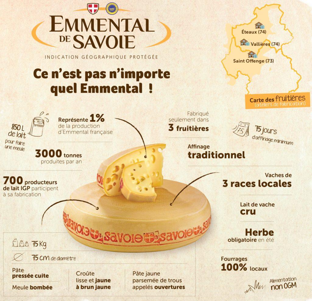 Un fromage savoyard avec plus de 700 producteurs de lait IGP et plus de 3000 tonnes par an